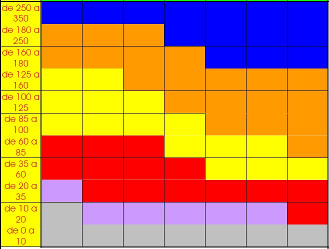Cálculo de secciones y fusibles de alimentación