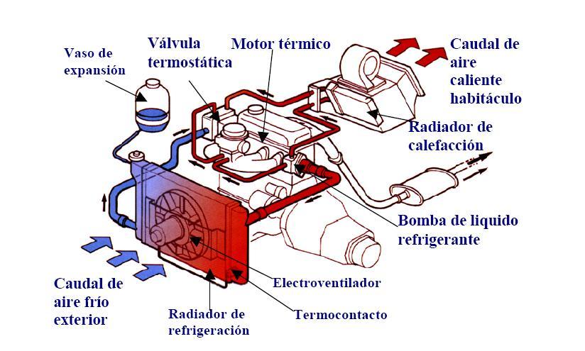 Calefacci n - Tipos de calefaccion economica ...